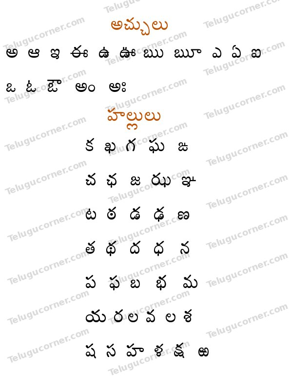 Printables Vowels All In Telugu Aksharalu telugu achchulu and hallulu aksharalu characters in maa talliki lyrics